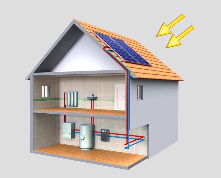 Werking zonnecollectoren