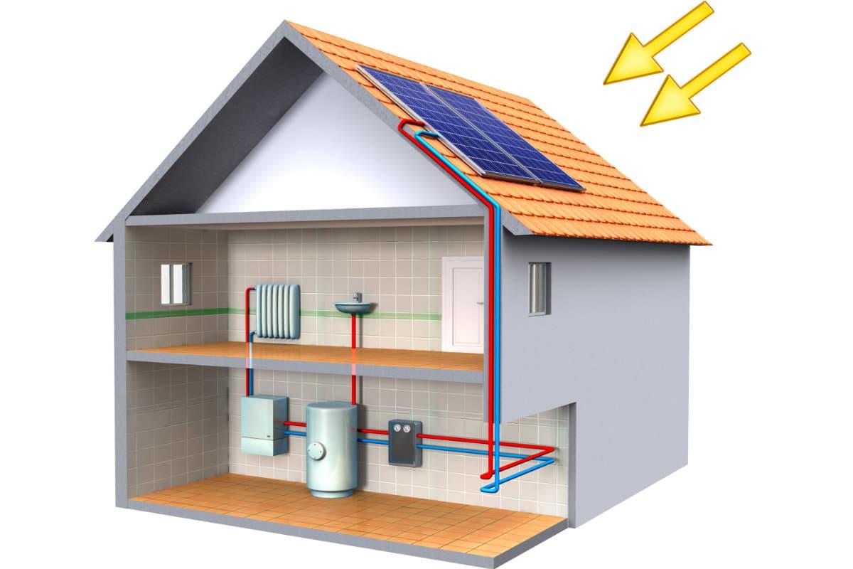 huis verwarmen op zonne-energie zonneboilercombi