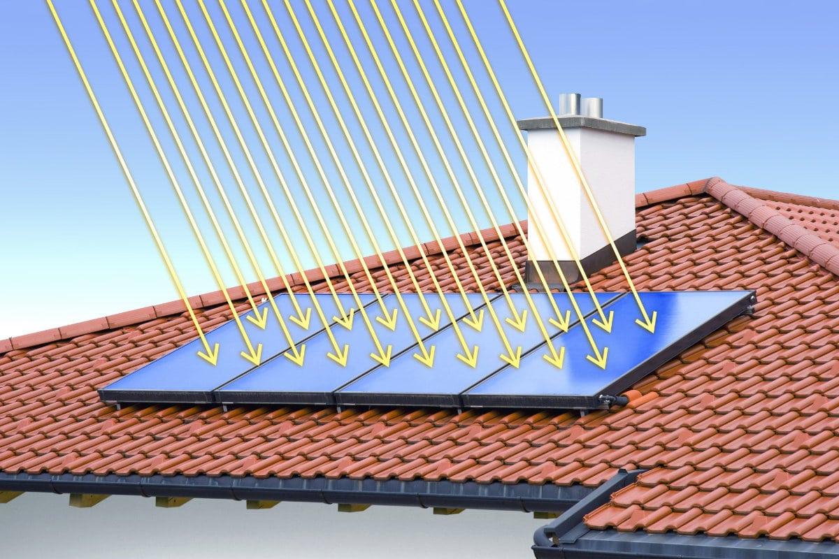 hybride zonnepanelen schuin dak
